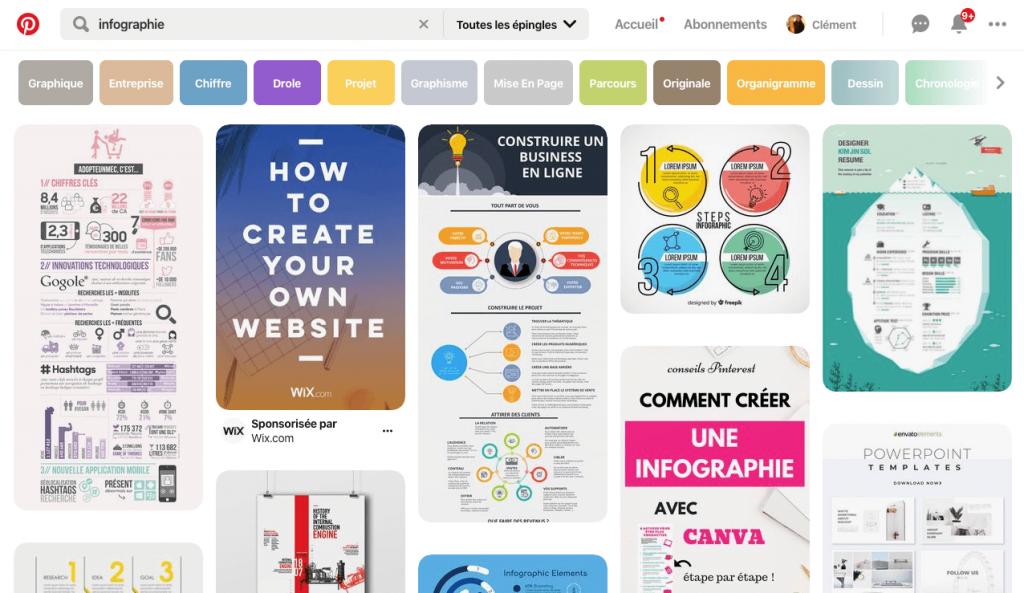 Snack-content-reseaux-sociaux-infographies-pinterest